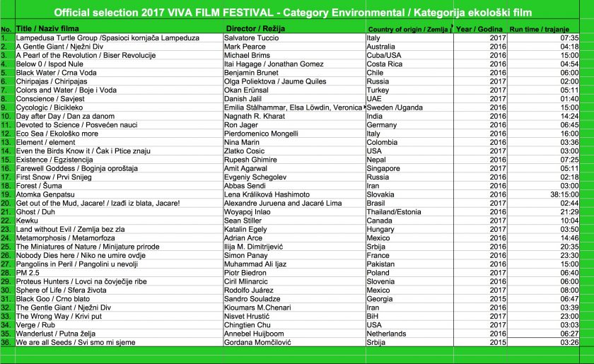 Preliminary results of the official selection of VIVA FILM FESTIVAL 2017